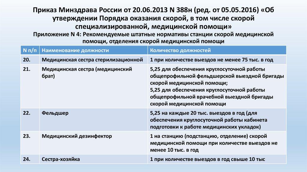 Приказ министерства здравоохранения рф от 20 июня 2013 г. N 388н.
