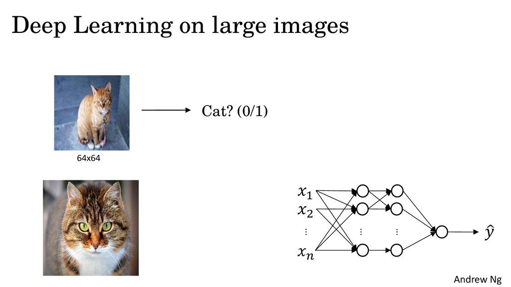 Computer Vision Problems - online presentation