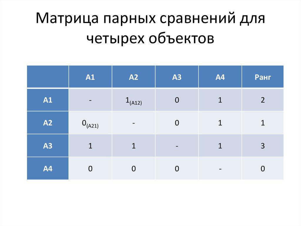 pdf Natur ,
