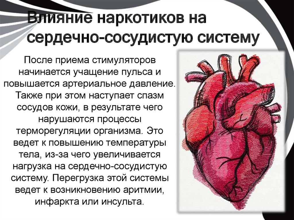 впервые картинки на тему влияние алкоголя на сердце все