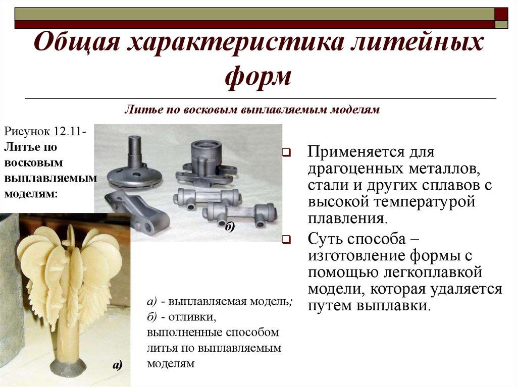 Технология литья сплавов литье на огнеупорных моделях