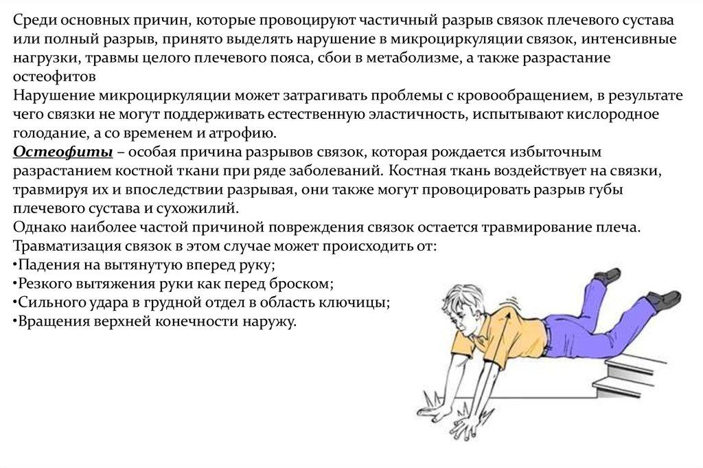 Повредил капсулу межсуставную препарат для суставов для собак