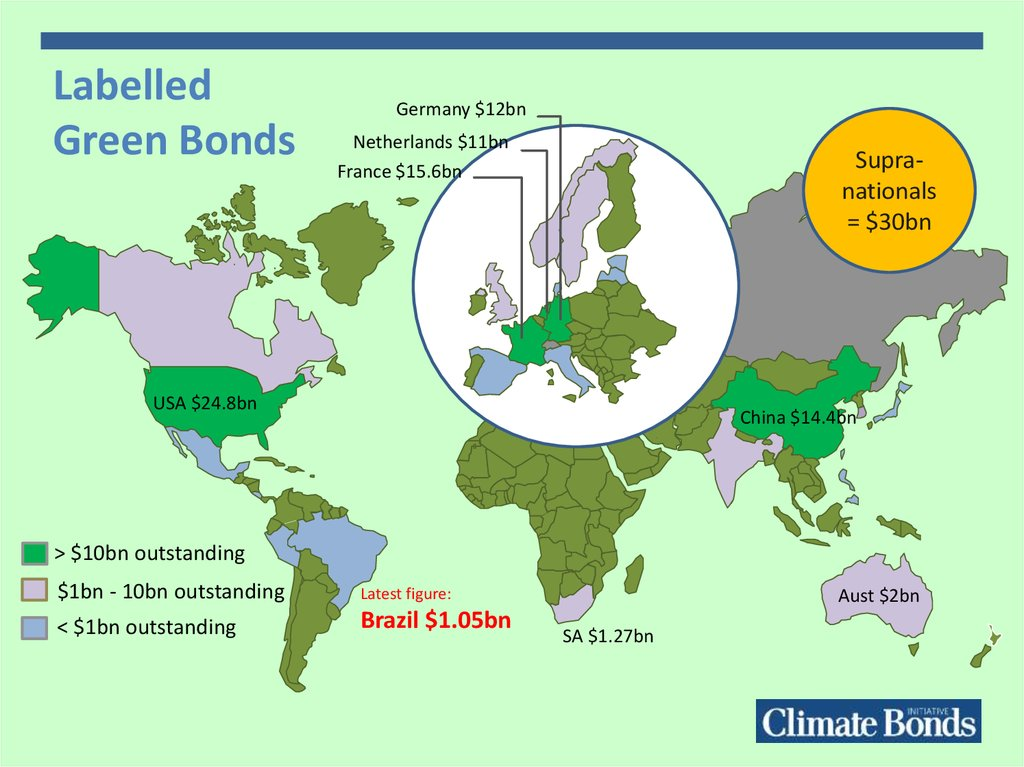 Labelled Green Bonds