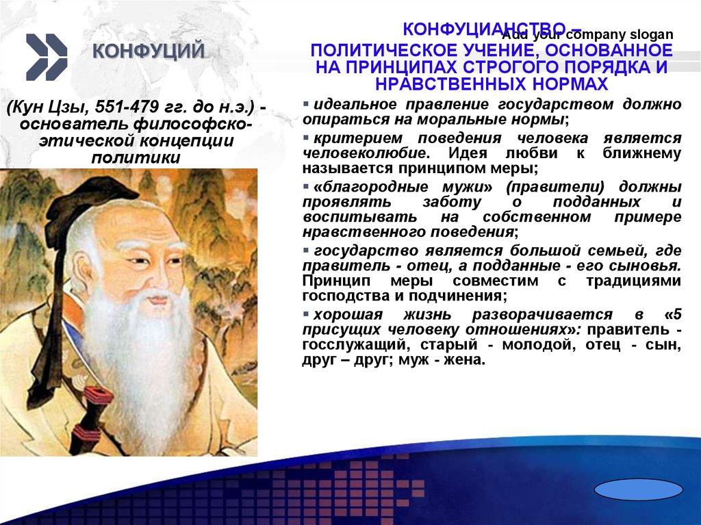 Конфуций. учение о человеке и обществе шпаргалка