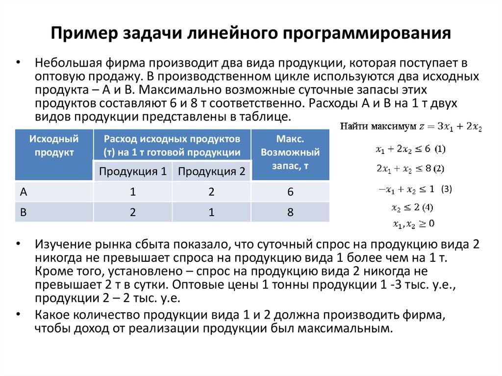 Задача о диете математическая модель