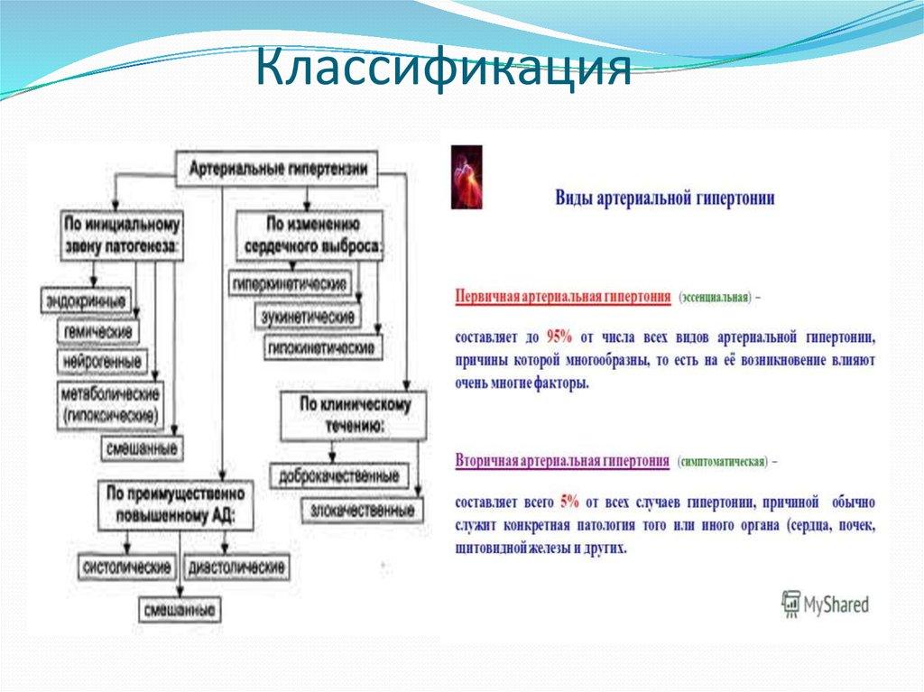 Признаки ТЭЛА (тромбоэмболии легочной артерии, острого ...