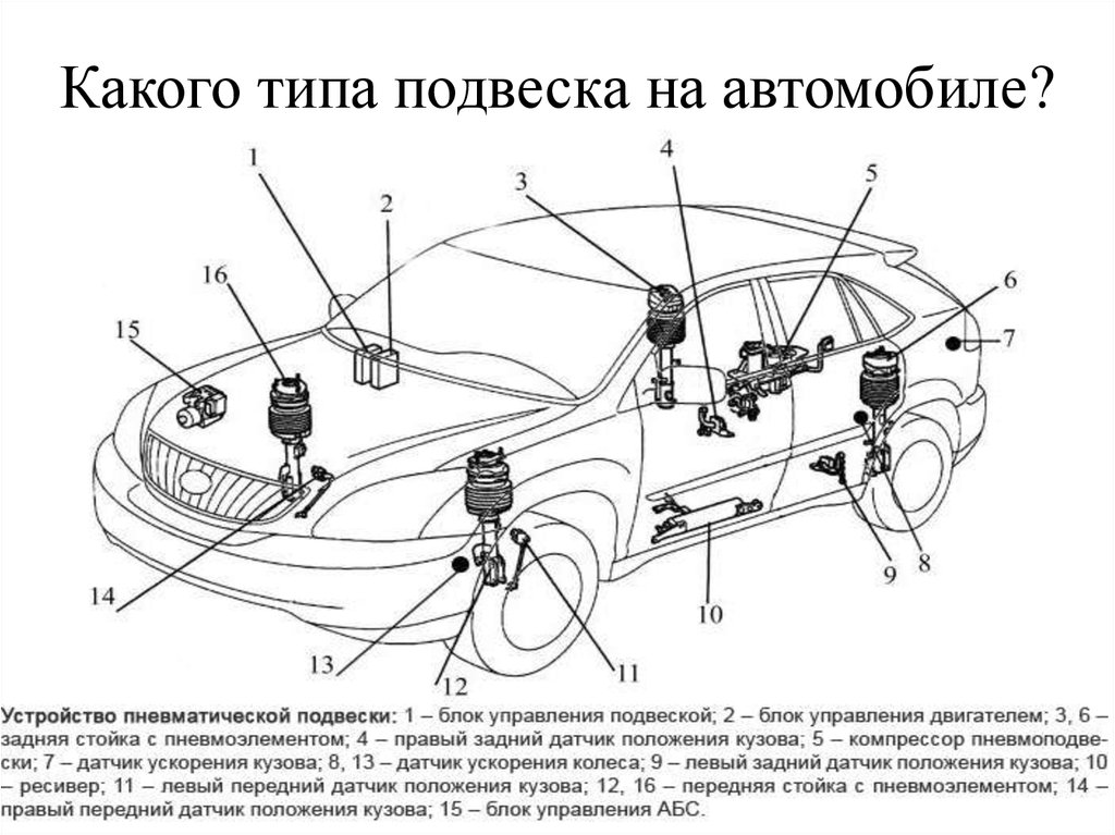 Adaptive Chassis Control DCC от Volkswagen  Адаптивная
