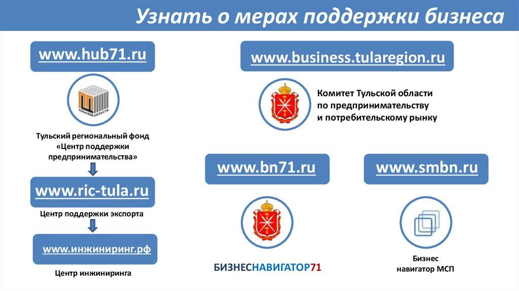 Онлайн заявка на кредит в тульской области взять кредит на 600 000 рублей