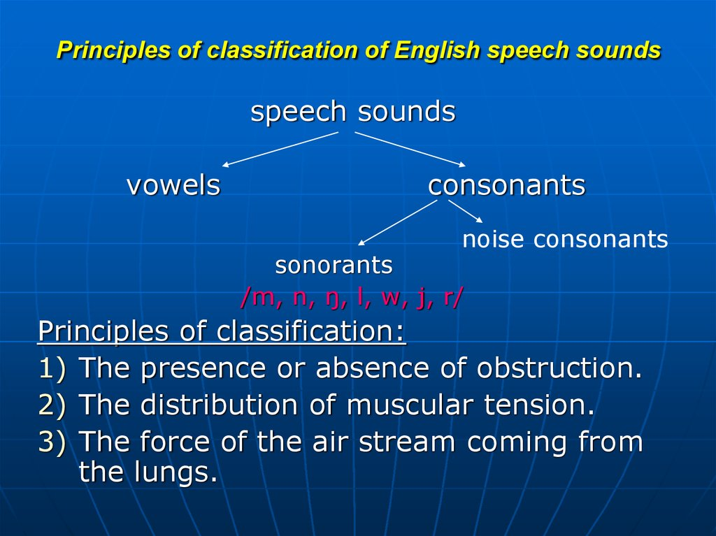 Articulatory Analysis of English Speech Sounds