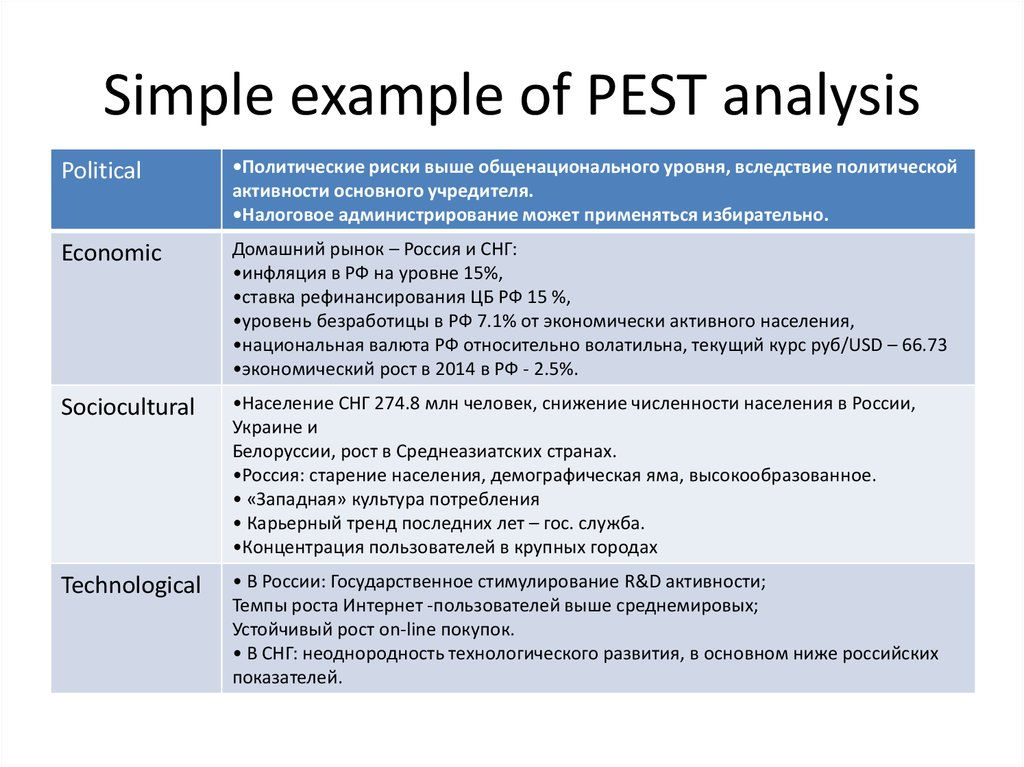 """burberry pest analysis Pestle analysis """"political, economic, social, technological, legal and environmental analysis"""" is used to evaluate the many factors in the macro environment that will affect the decisions of managers in any organisation."""