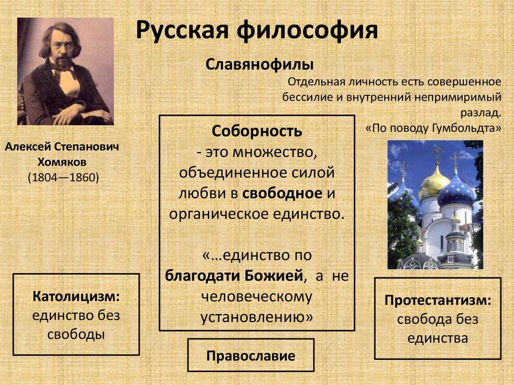 Философия кратко в картинках