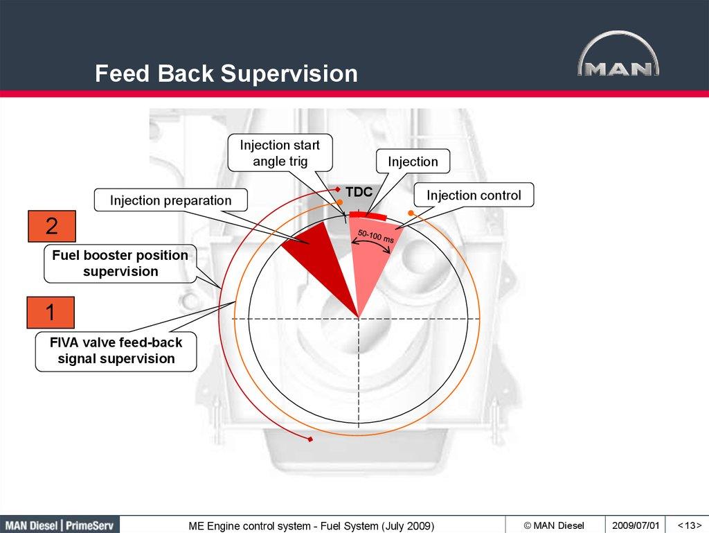 MAN sel PrimeServ Academy Fuel Oil System - online presentation  L Engine Fuel Flow Diagram on