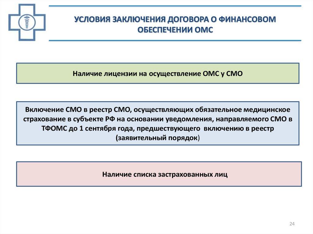 порядок заключения договора обязательного медицинского страхования