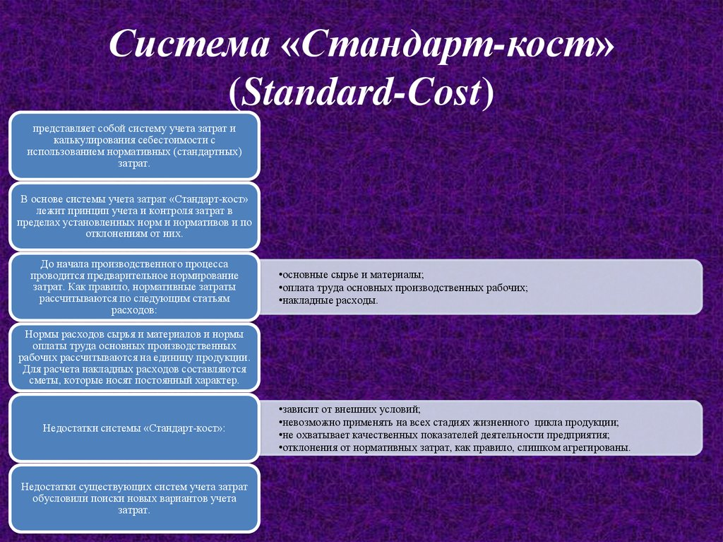 standard costing Standard costing is the part of cost accounting that deals with the manufacturing costs like the manufacturing overhead, direct material, and direct labor it is the method of assigning the expected cost to the materials rather than valuing the material at the original cost.
