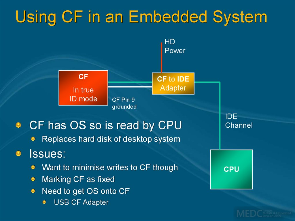 Using CF in an Embedded System