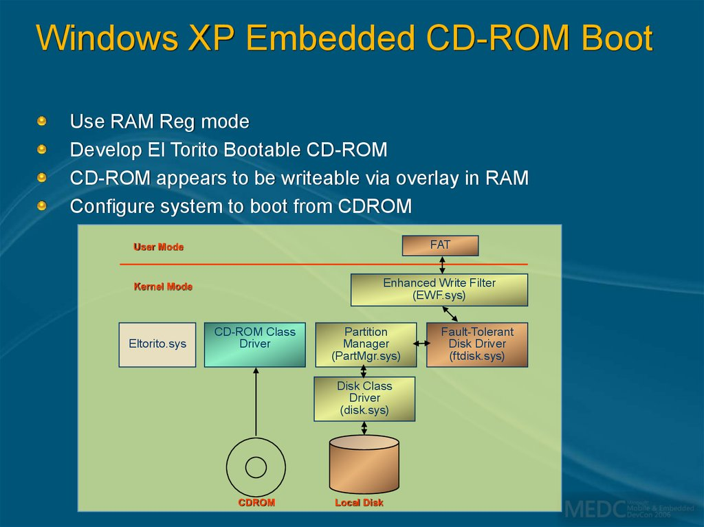 Windows XP Embedded CD-ROM Boot