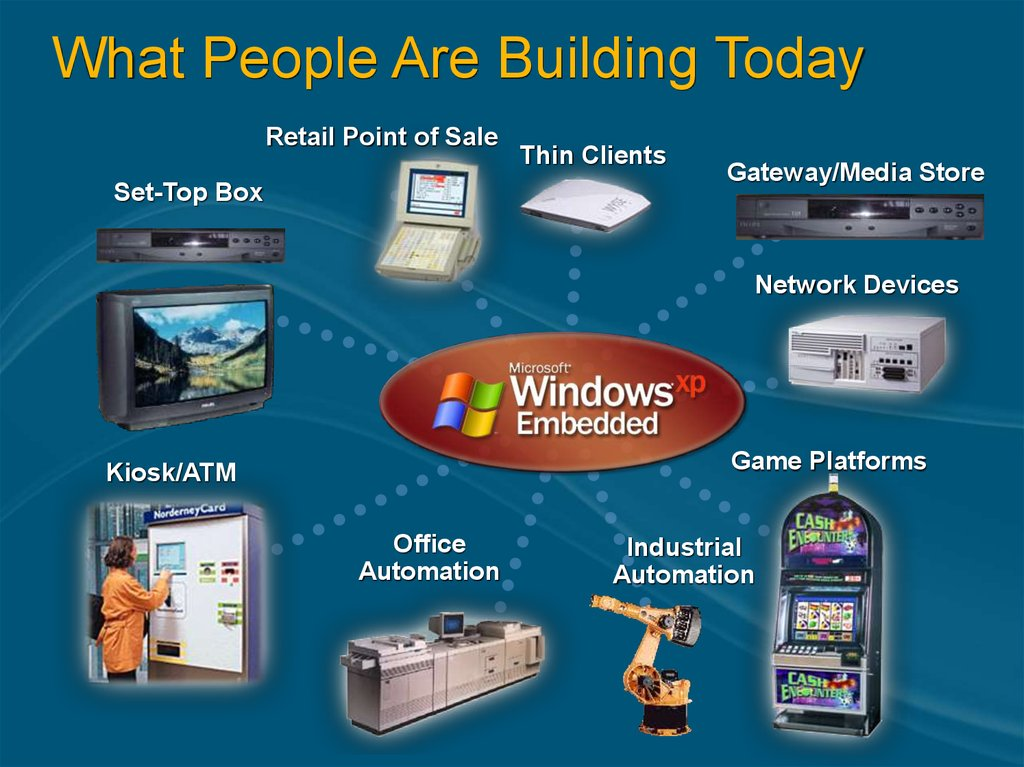 What People Are Building Today