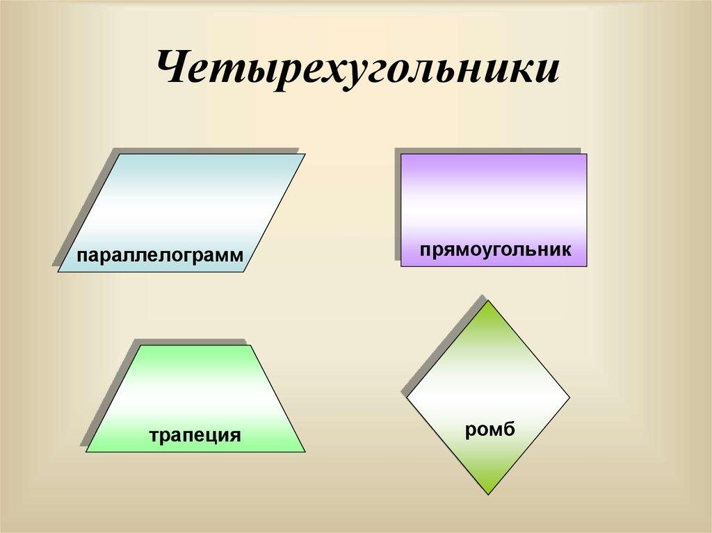 Как выглядит четырехугольник картинка, написать