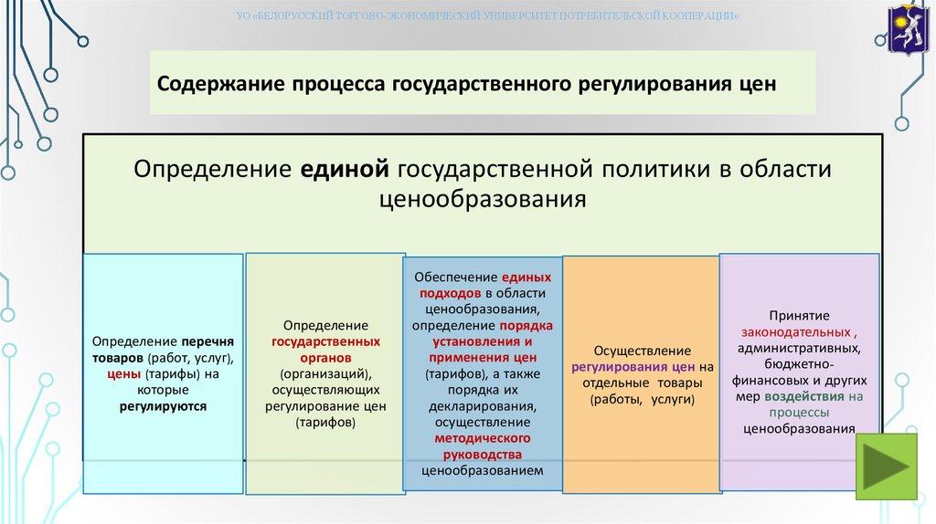 Государственное регулирование цен на товары работы и услуги кировчанка.ru частные объявления киров 2009