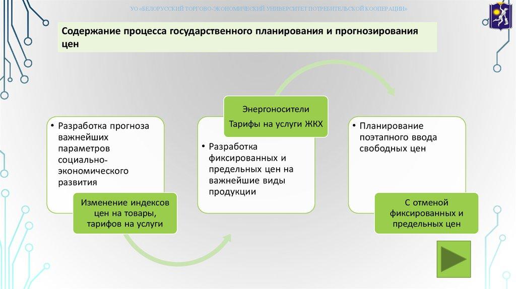О мониторинге цен тарифов на товары, работы, услуги для государственн дать объявление на авито тамбов бесплатно