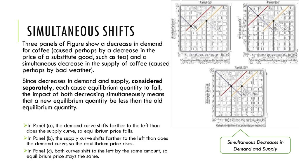 Simultaneous Shifts