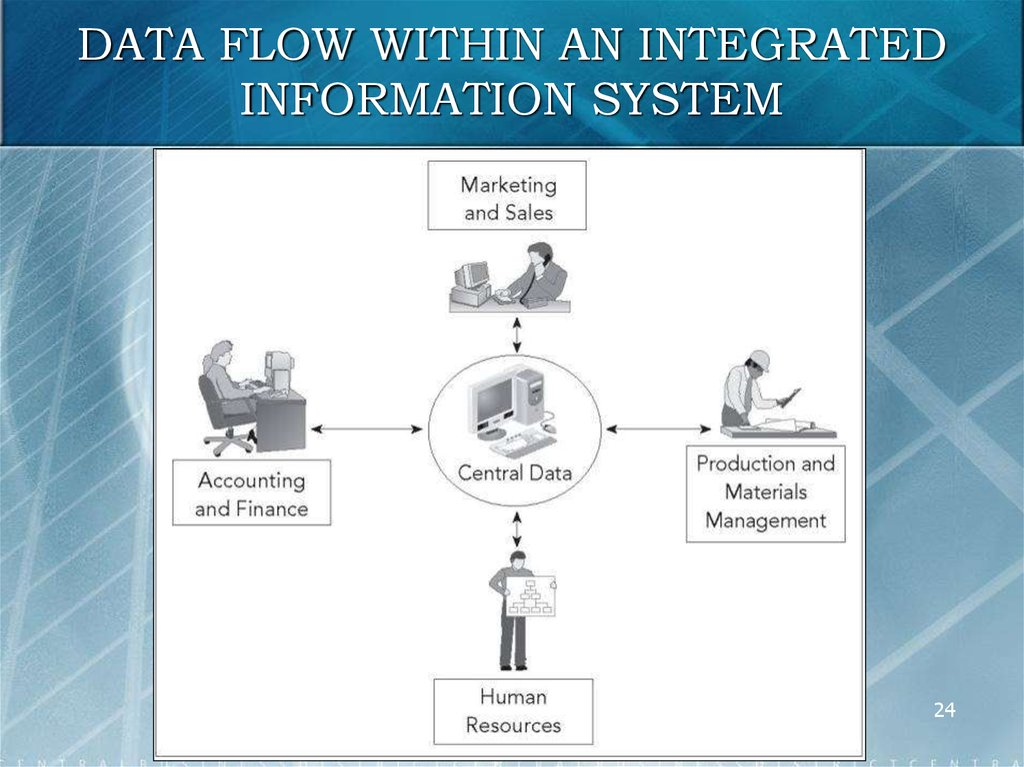 DATA FLOW WITHIN AN INTEGRATED INFORMATION SYSTEM