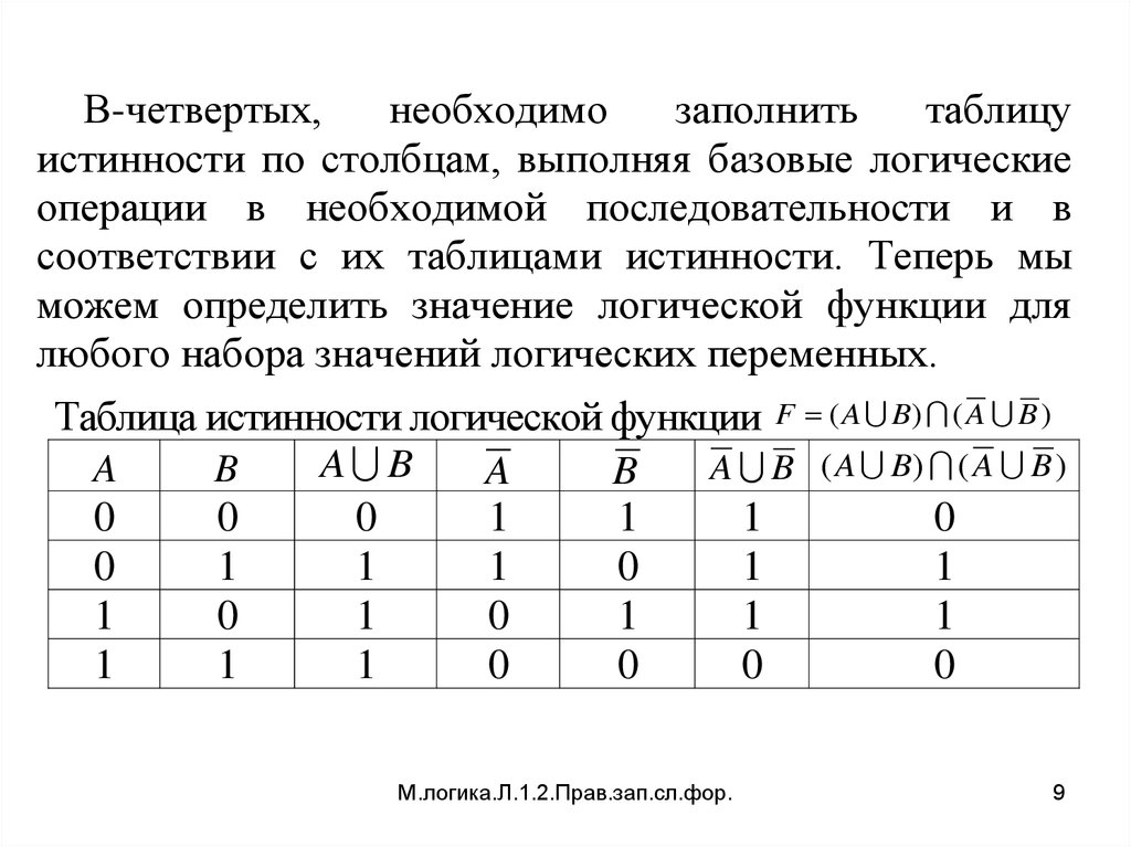 значений таблицу логических