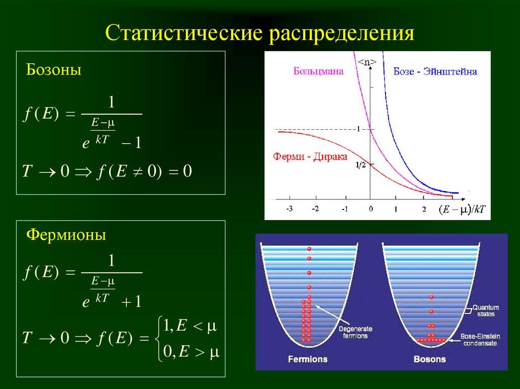 Решебник Статистическое Распределение