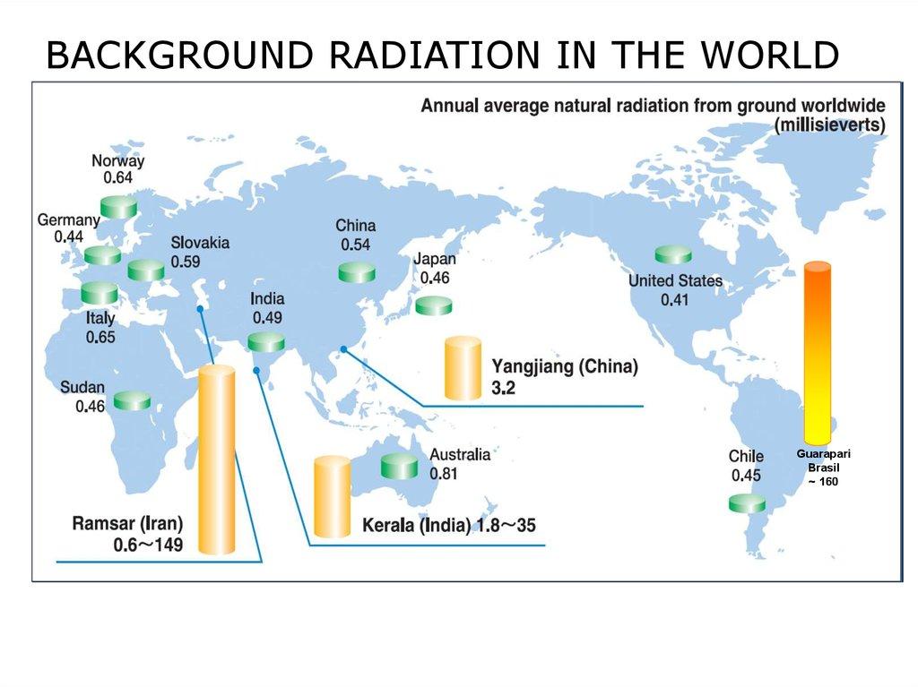 Background radiation online presentation background radiation in the world guarapari brasil gumiabroncs Choice Image