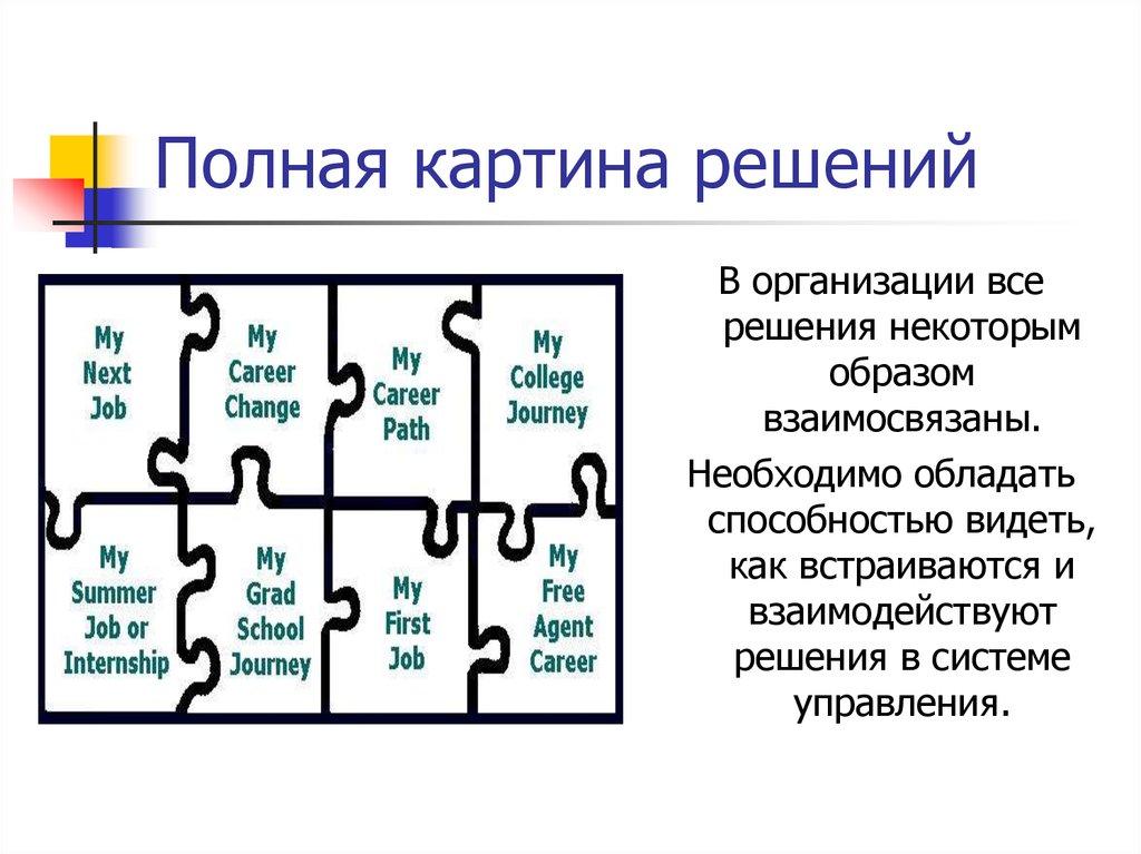 Building Materials: