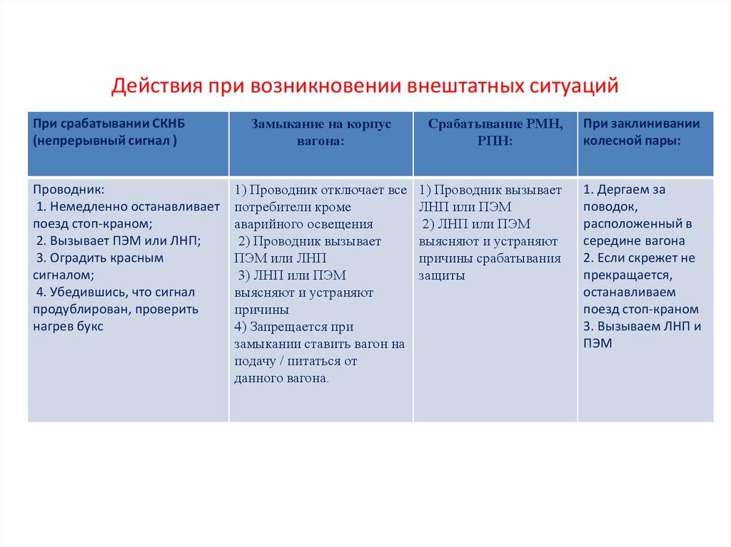 организационные мероприятия по электробезопасности при выполнении работ в электроустановках
