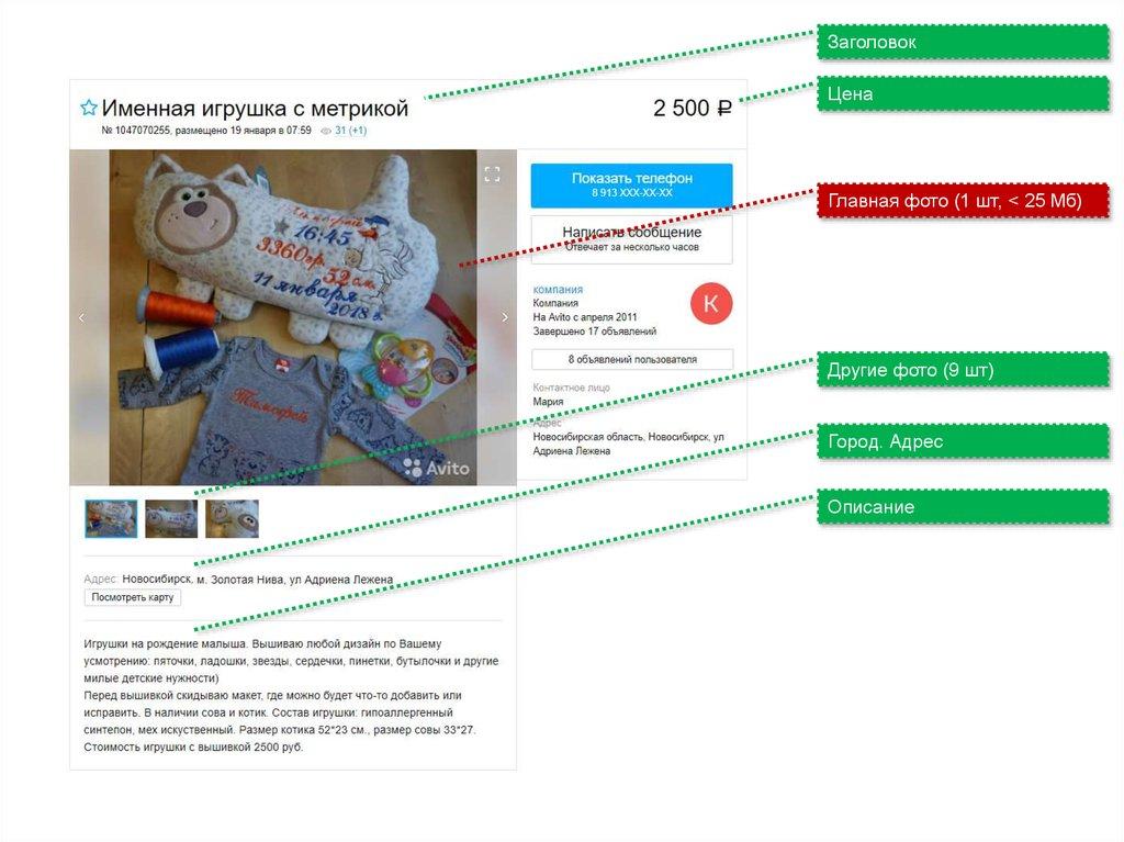 3845d8ea984 Продажа услуг на примере сервиса Avito - презентация онлайн