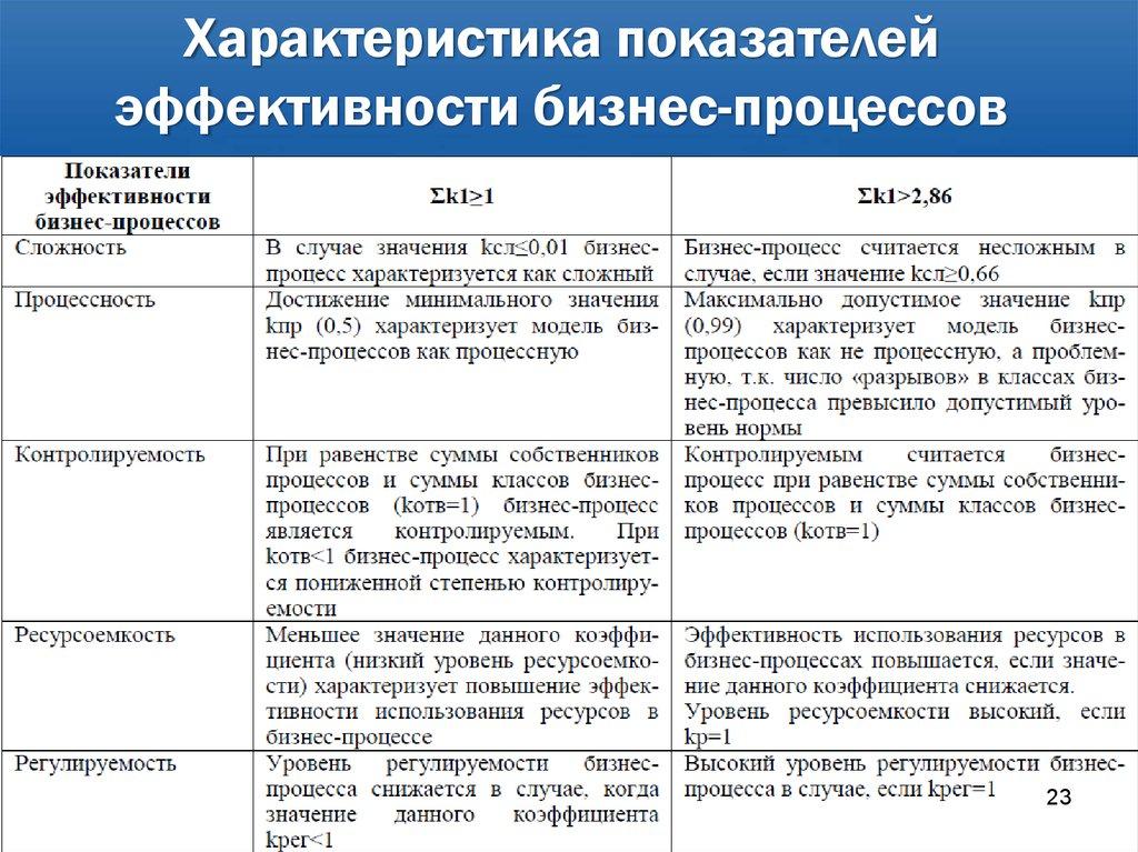 pdf Hunted 2010