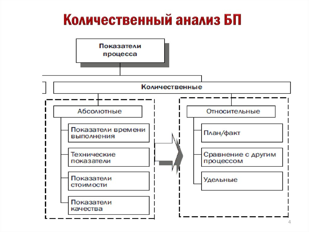 read History Russia Textbook Allowance per eng In lane Istoriya Rossii