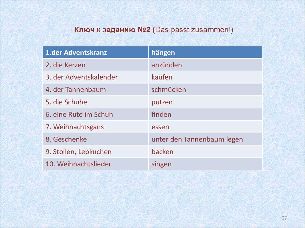 Weihnachten in Deutschland - online presentation