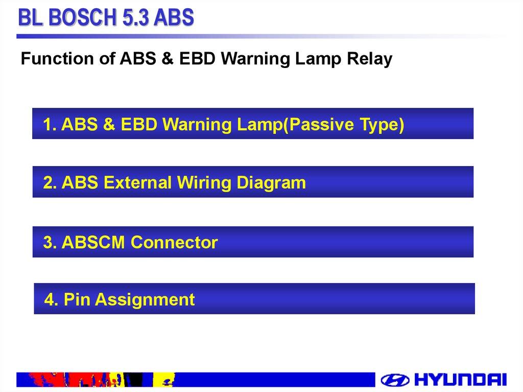 bl bosch 5 3 abs system description of bl abs online presentation rh en ppt online org