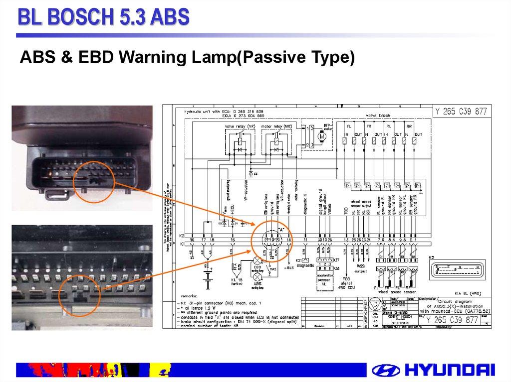 bl bosch 5 3 abs system description of bl abs online presentationabs \u0026 ebd warning lamp(passive type)