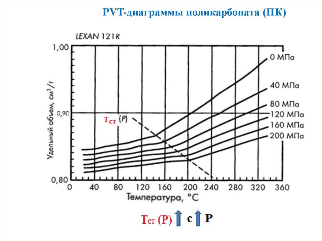 ebook Chemistry