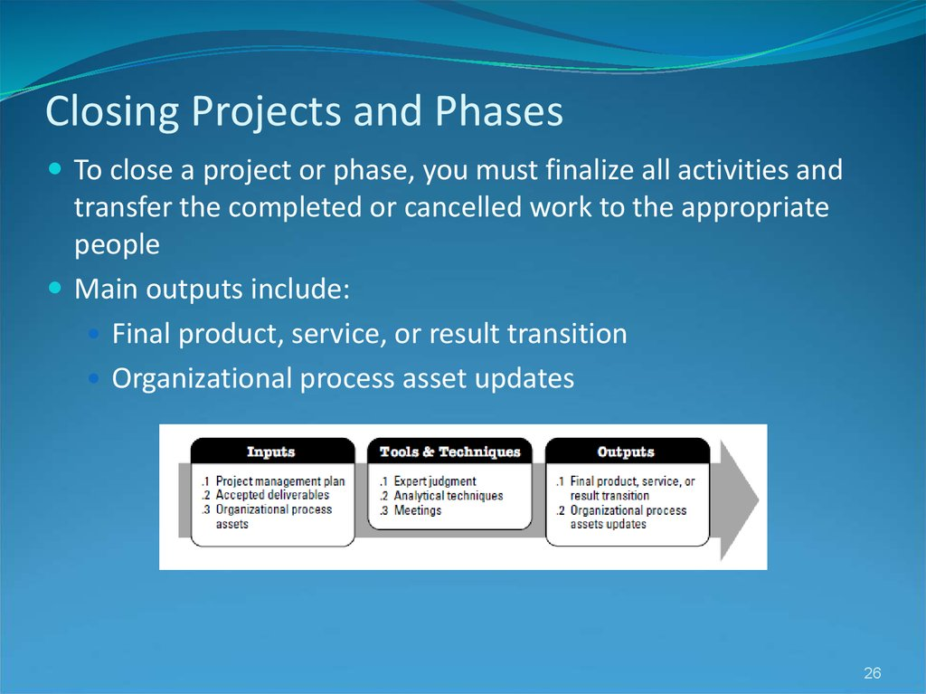 Closing Projects and Phases