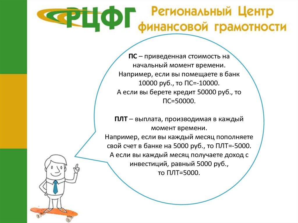 если взять кредит 50000 на 1 год сколько платить в месяц восточный банк программа исправления кредитной истории