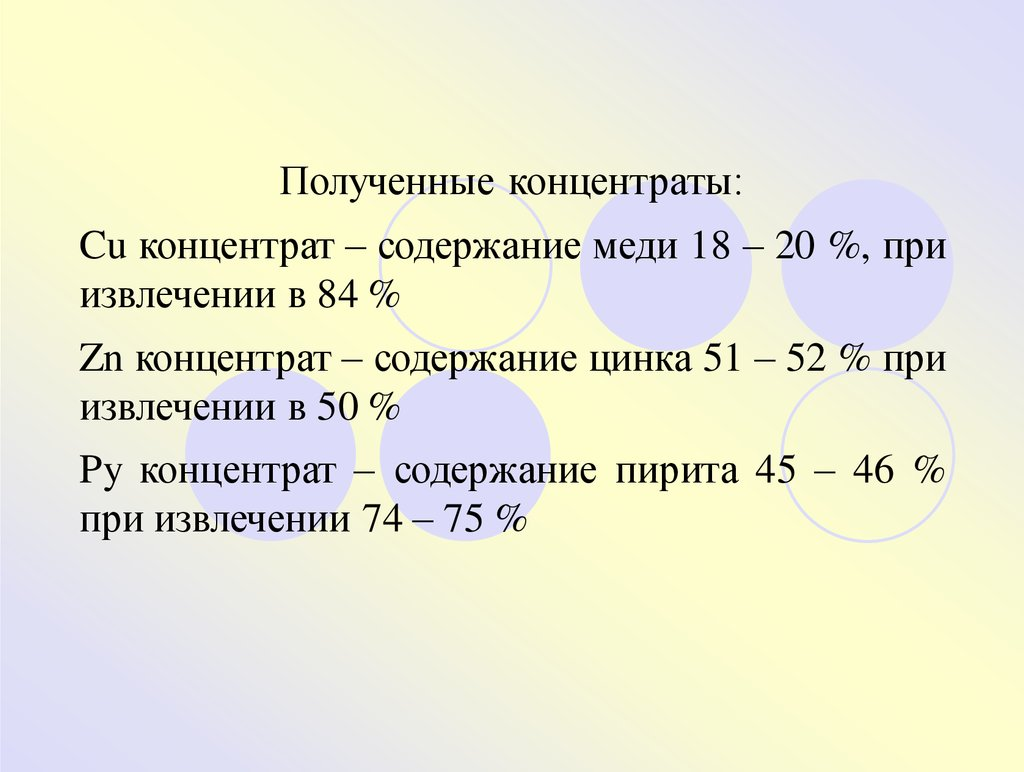 cи zn online presentation 28