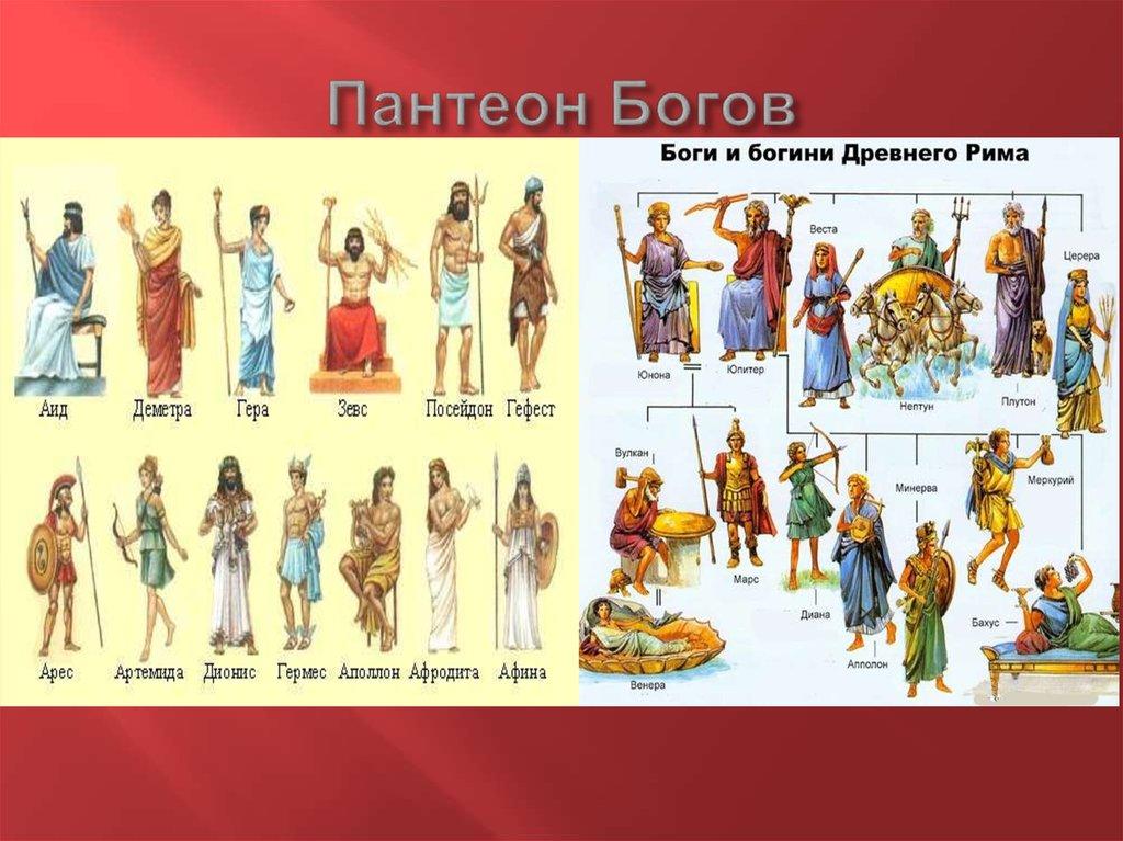 часто древнегреческие боги список с картинками удобный инструмент для