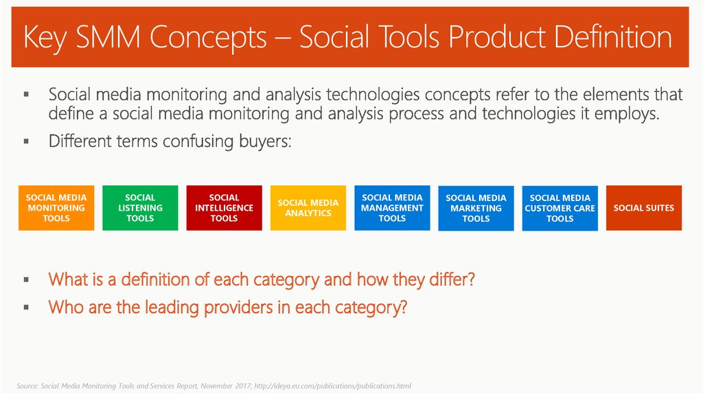 Key SMM Concepts – Social Tools Product Definition