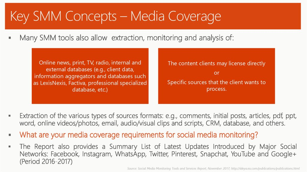 Key SMM Concepts – Media Coverage
