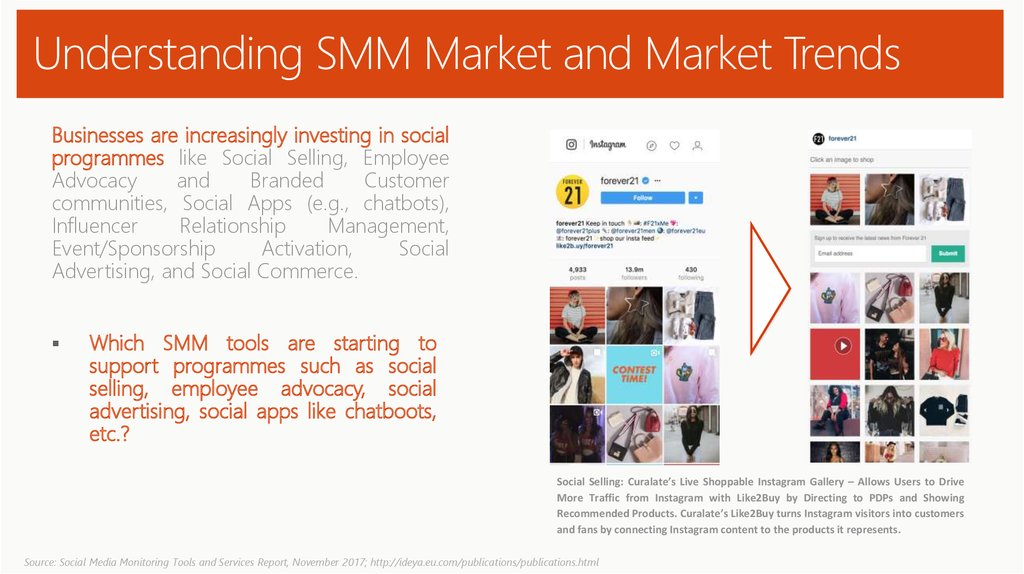 Understanding SMM Market and Market Trends