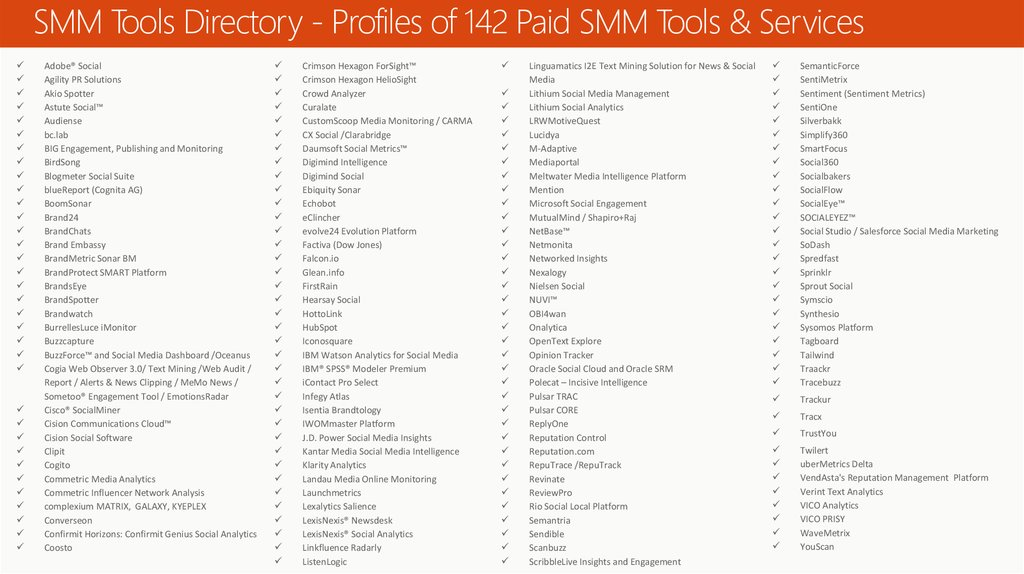 SMM Tools Directory - Profiles of 142 Paid SMM Tools & Services