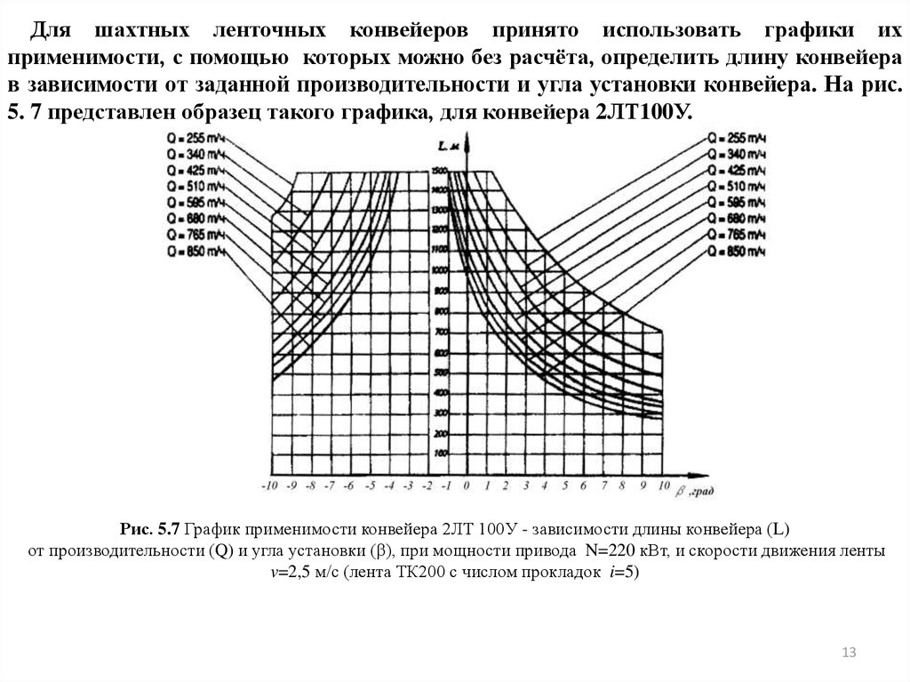 как определить длину транспортера