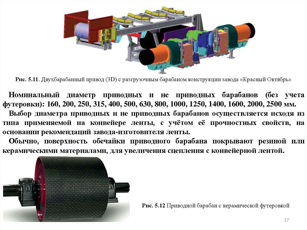 конвейеры шахтные ленточные шириной ленты 1600 мм