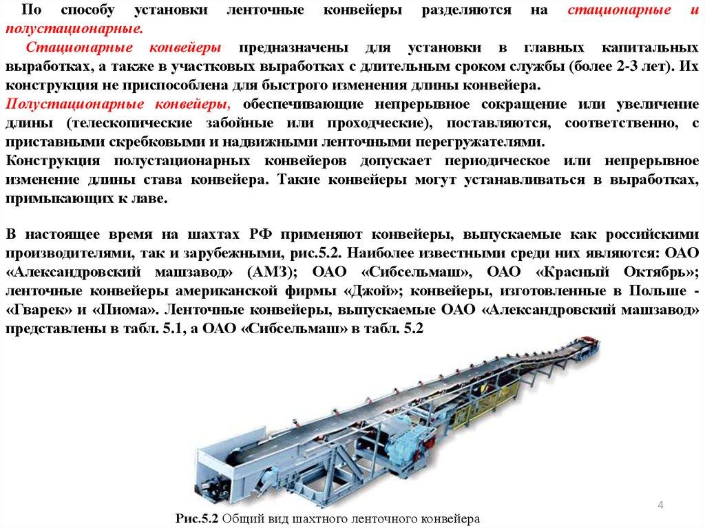 Ленточные конвейера пиома ленточные транспортеры для штучных грузов