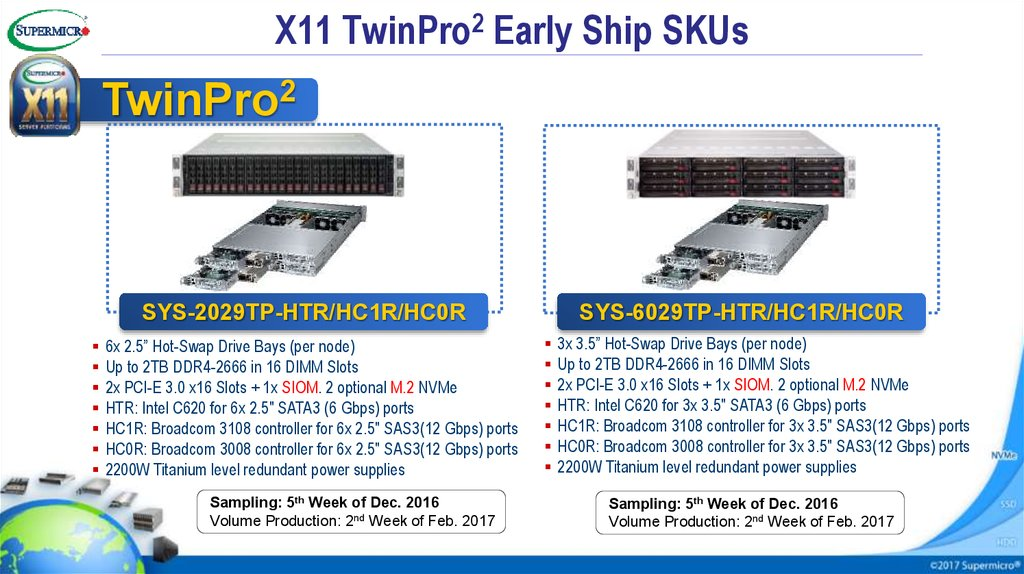 X11 BigTwin Early Ship SKUs